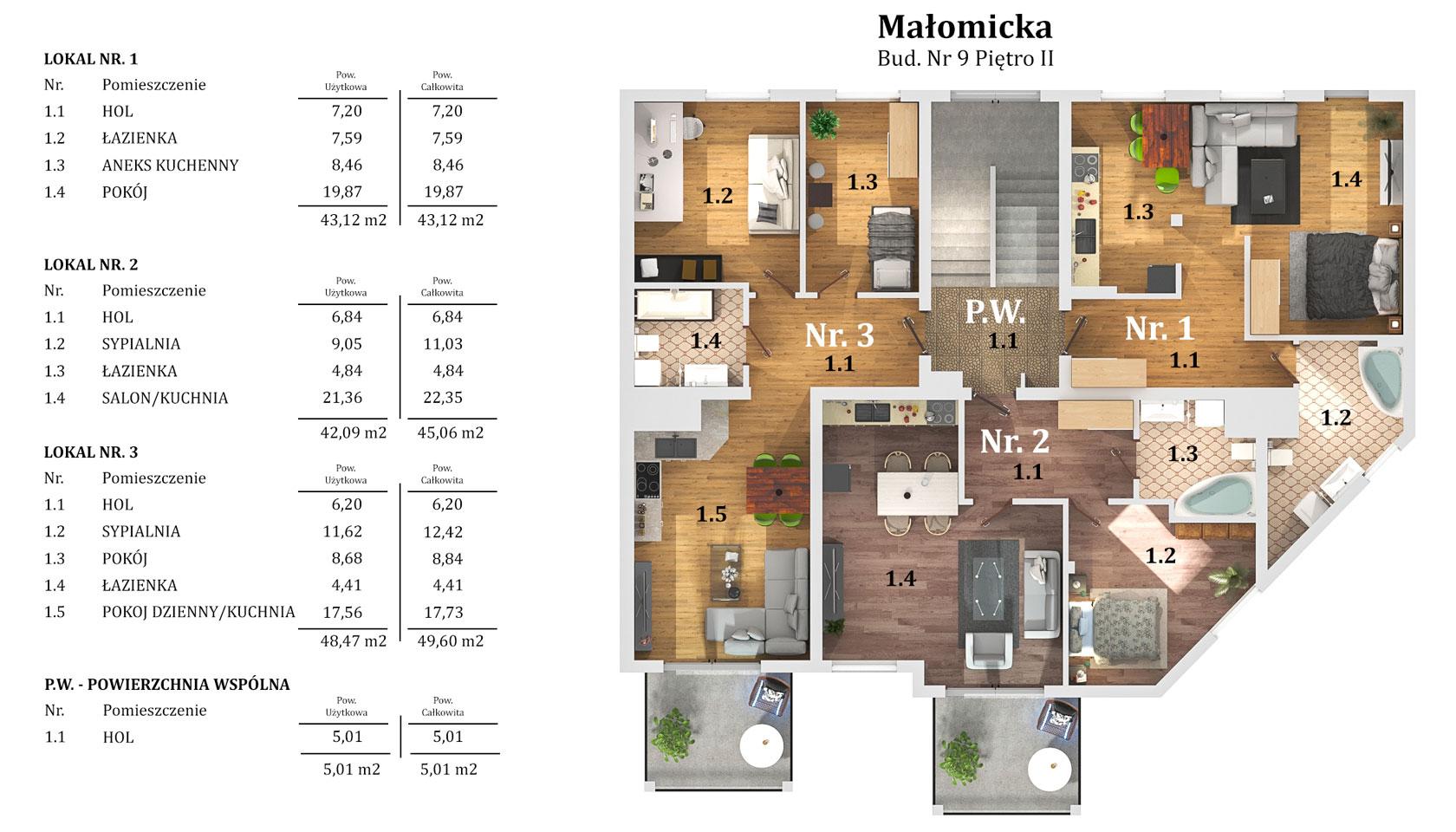 Małomice blok mieszkania na sprzedaż